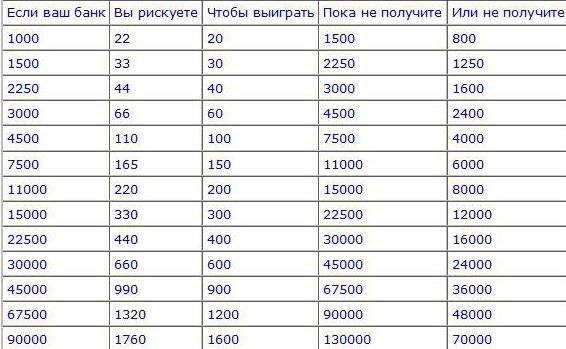 Хоккей торпедо динамо москва онлайн смотреть бесплатно хоккей
