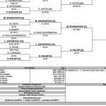 Анализ турнирной сетки. Часть 2