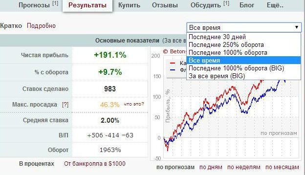 Фильтры Betonsuccess.ru