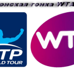 Ставки на теннис. Чемпионская гонка и рейтинг ATP и WTA. Анализ на 03.03.2015