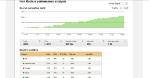 BetAdvisor.com - the best sports betting tips