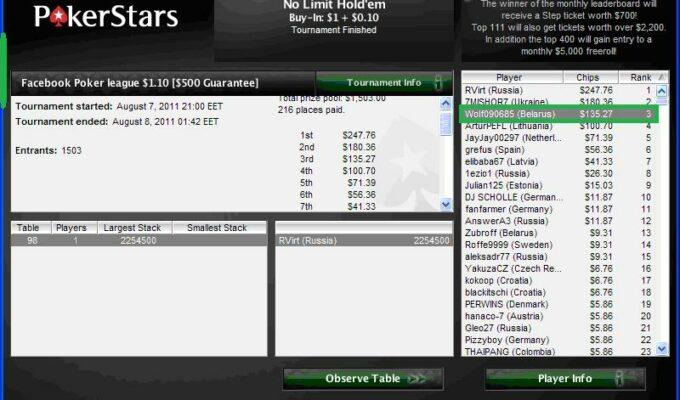 ПокерСтарз Фейсбук 1$— 3 место +135$