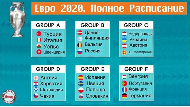 Евро - 2020/2021 состав групп